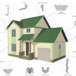 Гигиенический сертификат (экспертное заключение) на сайдинг и облицовочные конструкции